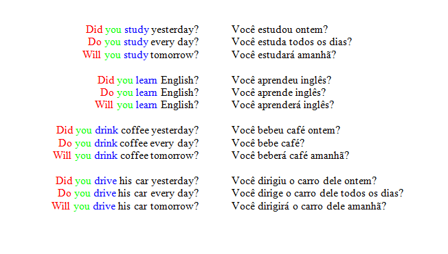 Frases De Ingles No Passdo Simples Learn English From Home